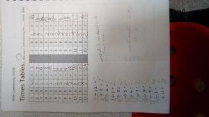 Kyan diary