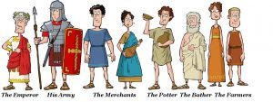 Roman-Characters