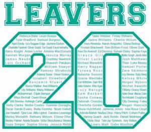 Leavesr 2020